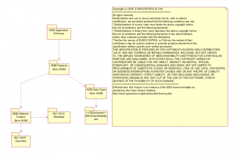 Index diagrams on which a class appears which are usually not available in the the ibm rational rose web tools that have been used in order to develop the ccuart Choice Image